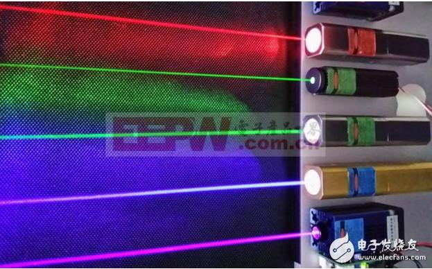 半导体激光器发光原理及工作原理