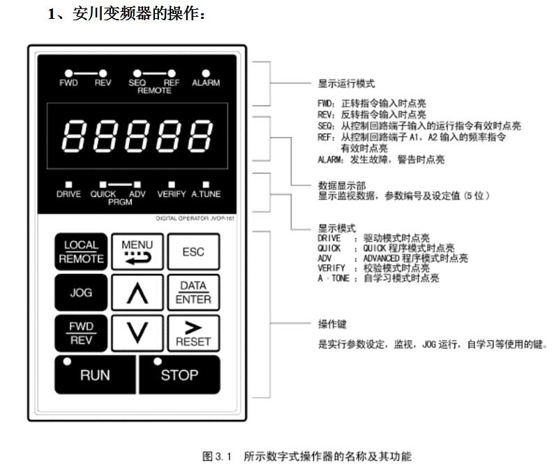 变频器有哪些操作方式(五类变频器的操作方法介绍)