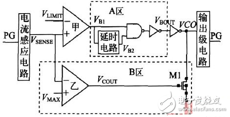 简单过流保护电路设计方案汇总(六款模拟电路设计原理图详解)