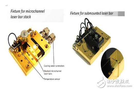 半导体激光器使用寿命,发射激光时要具备哪些条件?