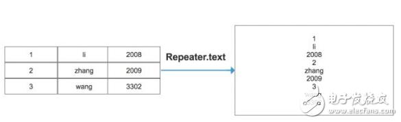 axure中继器实现数据查询、修改、判断功能
