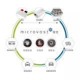 元素能源推出欧洲氢动力汽车JIVE2项目 致力于...