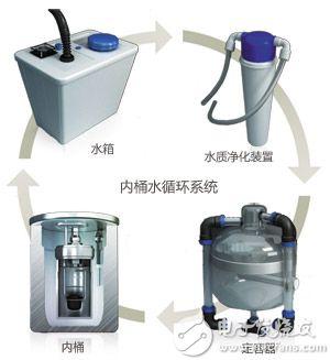 固体生物质颗粒燃料热值检测仪技术指南