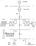 设计一种风光储微电网电压稳定性控制策略 分析不同条件下其电压稳定性