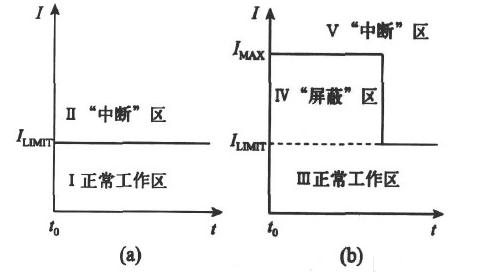 简单过流保护电路设计方案汇总(七款模拟电路设计原理图详解)
