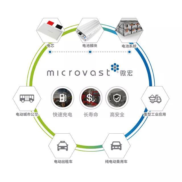 元素能源推出欧洲氢动力汽车JIVE2项目 致力于推广氢燃料电池巴士