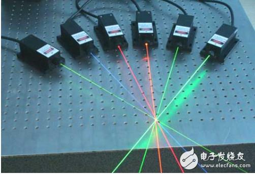半导体激光器优缺点与驱动方式