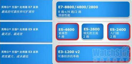 基于英特尔® Omni-Path架构的100Gb...