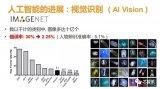 联发科:正式介绍了AI策略,详细解析了Neuro...