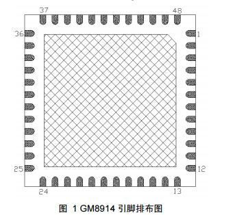 GM8914 DC 平衡双向控制解串器数据手册