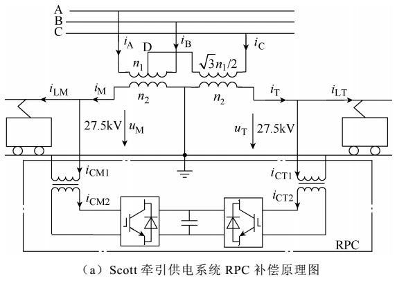 供电系统负序和谐波的PIR控制策略