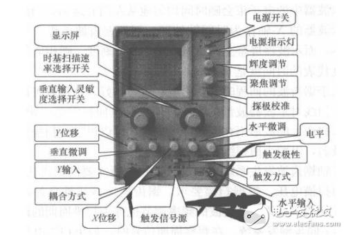 示波器电平旋钮的作用介绍