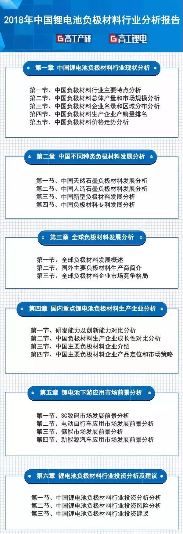 中国锂电池产量持续增长原因及市场格局分析