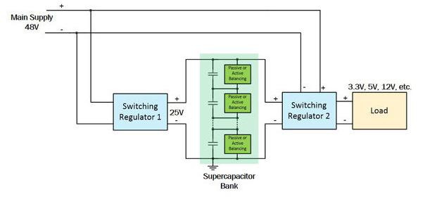 2.7v超级电容充电电路图大全(两款模拟电路设计原理图详解)