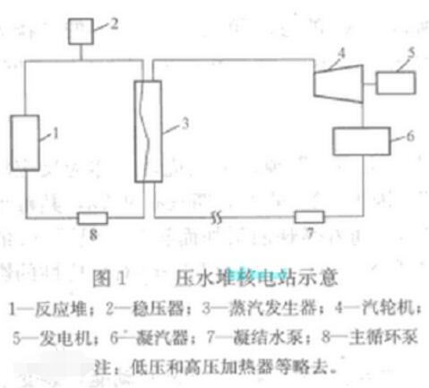 核电池与核电站有什么区别_深度分析核电池与核电站的区别