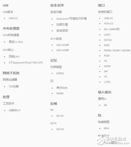 ipq8064中文资料(规格与性能)
