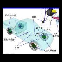 为什么设计复杂系统如此之难?浅谈利用仿真攻克汽车系统设计