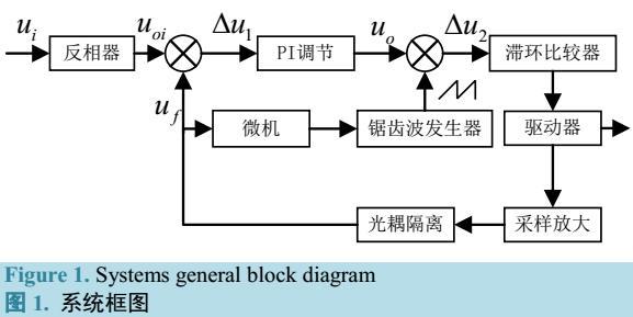 基于双闭环线性积分的电子负载系统