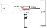 对MMU和页表工作机制的简单评析
