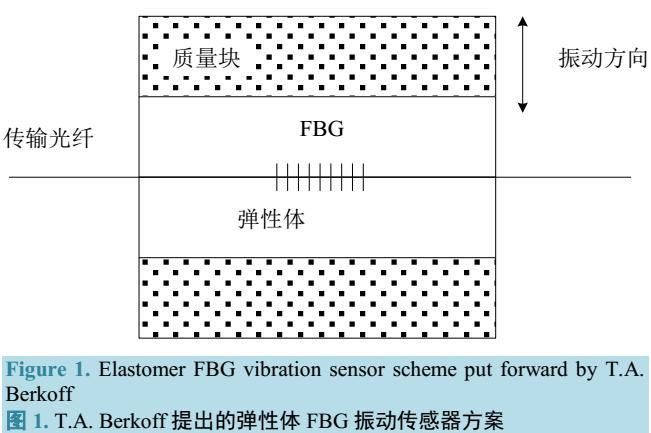 变压器光纤振动传感器设计