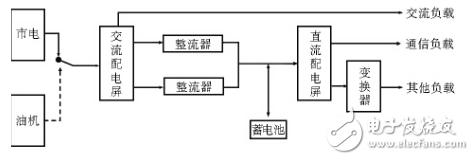 风光互补发电系统设计方案汇总(两款风光互补发电系统详解)