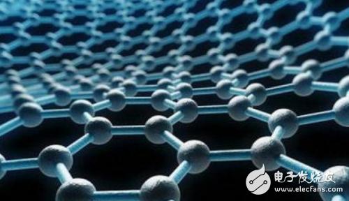 石墨烯的晶格和能带结构