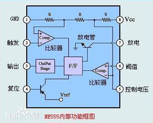 ne555调光电路图大全(六款模拟电路设计原理图详解)