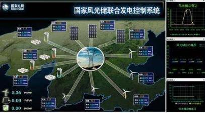 智能电网调度的主要运行技术分析