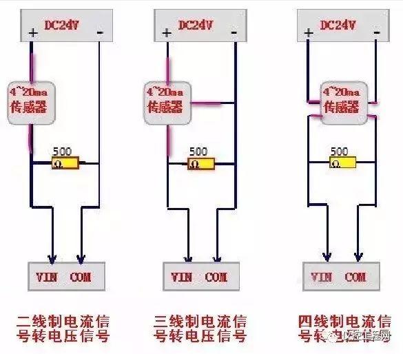 详解仪表二线制、三线制、四线制的工作原理和结构上的区别