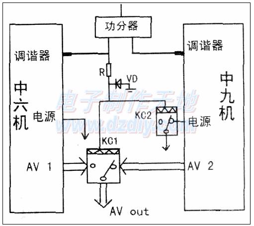 接收机DIY改造 如何制作可遥控双模接收机