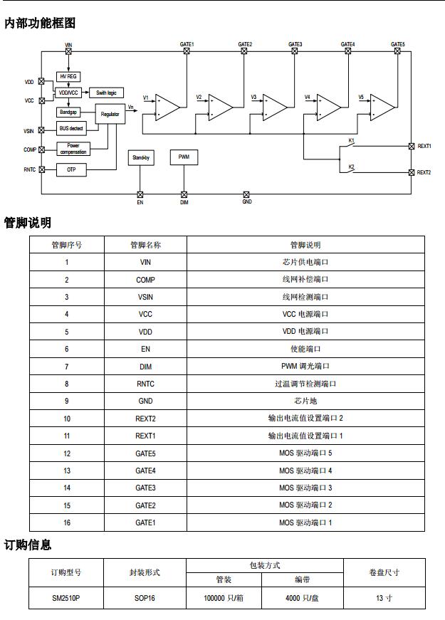 高PF、低THD、恒功率LED驱动IC—SM2510P中文说明书pdf