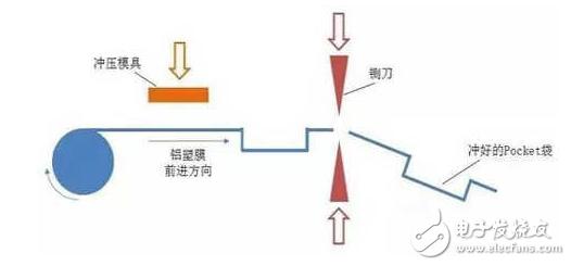 软包锂电池组装流程图解