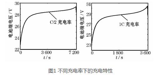 制作6v镍氢电池充电器(两款镍氢电池充电器制作方法详解)