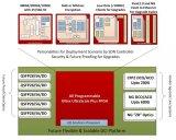 数据中心使用 DCI 这样的技术使之间的互连变得...