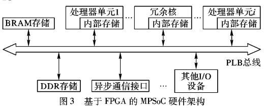 冗余核的MPSoC故障检测