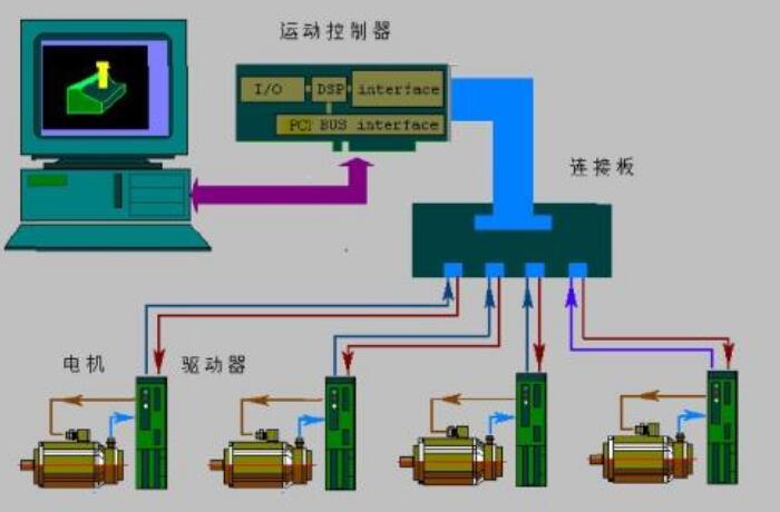 西瓜温室生产温湿度控制系统
