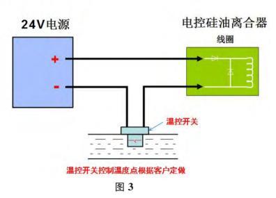 东风天龙dci11发动机电控硅油风扇离合器工作原理及故障判断