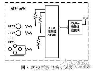 一种基于物联网技术的LED智能照明控制系统
