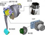 解析汽车电子中制动能量回收的液压制动Bosch方...