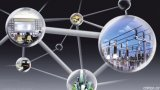 物联网是一项科技革命 企业物联网平台成为物联网产...