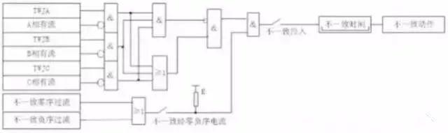 讨论3/2接线方式下的断路器保护
