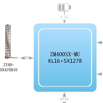 互聯網溫控器芯片應用及整體方案