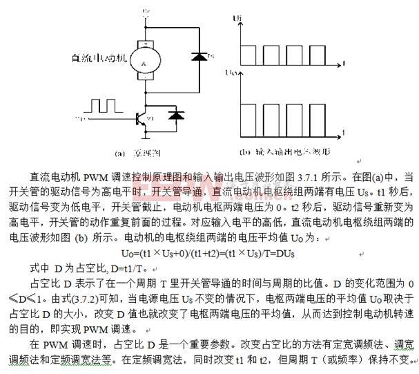 PWM調速控制原理和電壓波形圖
