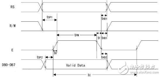 1602lcd液晶屏参数详细介绍