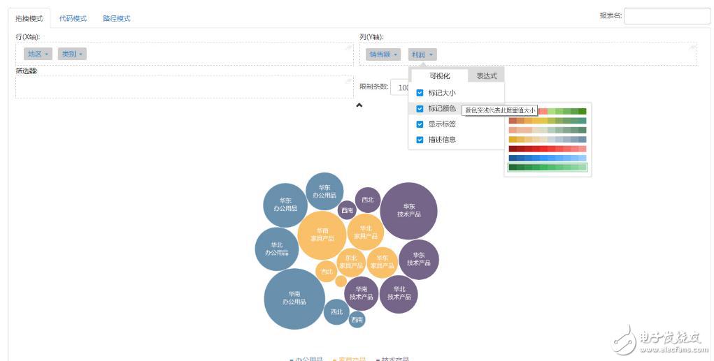 数据可视化到底有什么用?