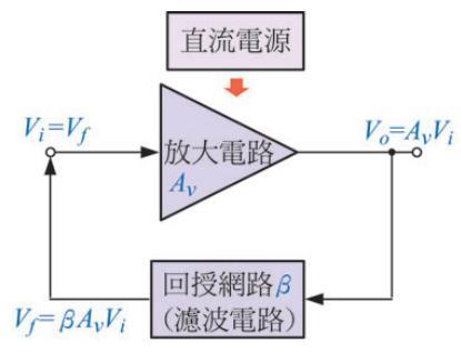 振荡电路基础与应用