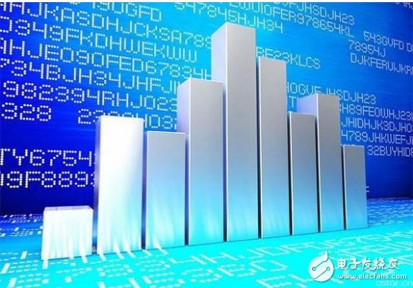 量子计算机将如何改变大数据能力?