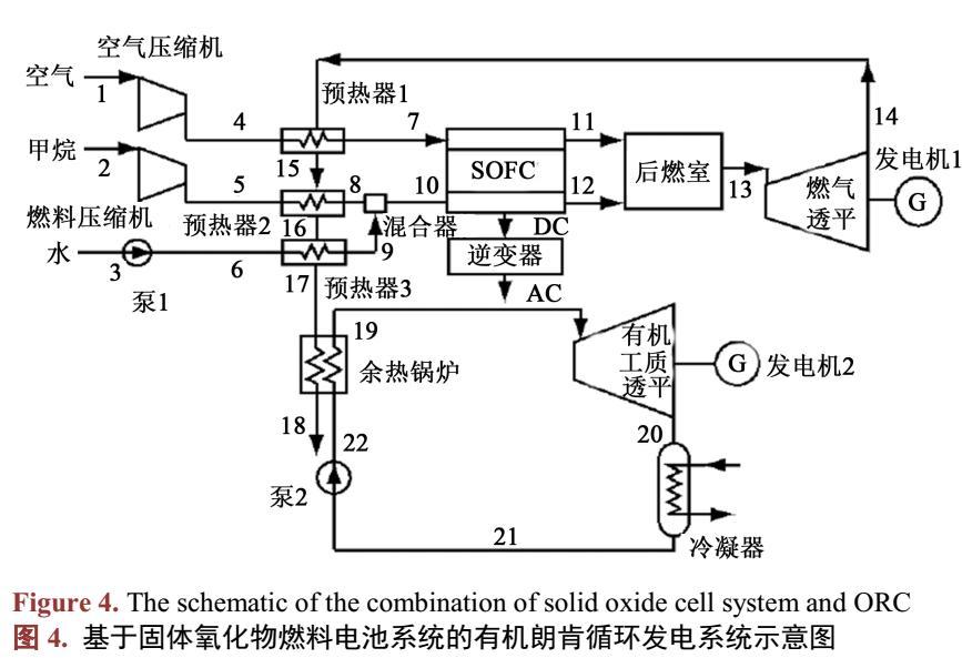 燃料电池的储能电池系统的热能管理
