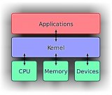 Linux 与 Unix 的对比分析