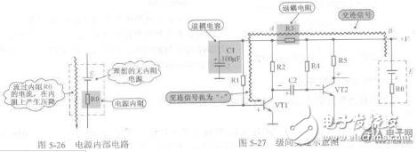 耦合与退耦以及上拉电阻与下拉电阻的干货分析